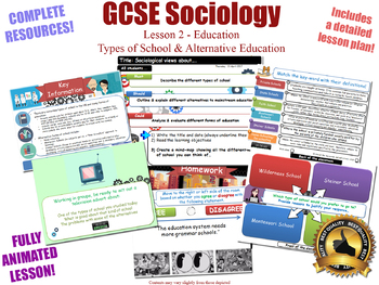 Types of School & Education - Sociology of Education (GCSE Sociology - L2/20)