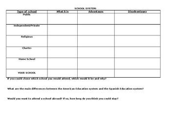 Types of School Worksheet