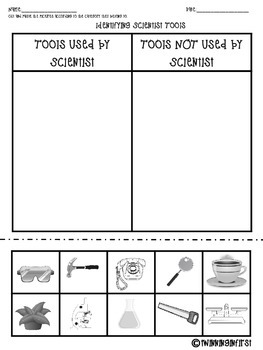 Types of Scientist and Tools