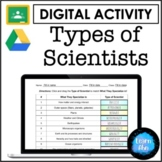 Types of Scientists ⭐ Digital Science Sub Plan   Distance Learning
