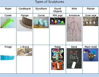 Types of Sculptures