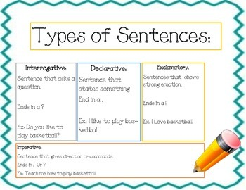 Types of Sentence Anchor Charts