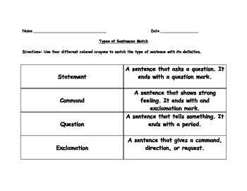 Types of Sentence Pack