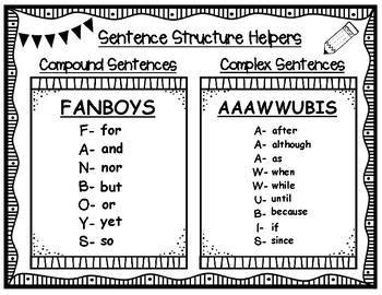 Types of Sentence Structures Reference Handouts with Graphic Organizer