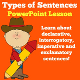 Types of Sentences Activity | Types of Sentences PowerPoint