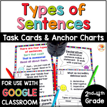 Types of Sentences Task Cards and Anchor Charts
