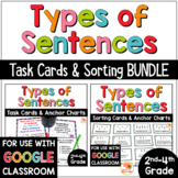 Types of Sentences Task Card and Sorting BUNDLE