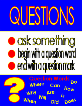 Types of Sentences 4 Corners