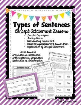 Types of Sentences - A Concept Attainment Mini Bundle