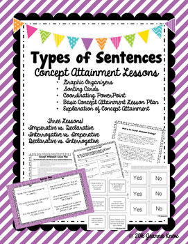 Types of Sentences - A Concept Attainment Mini Bundle