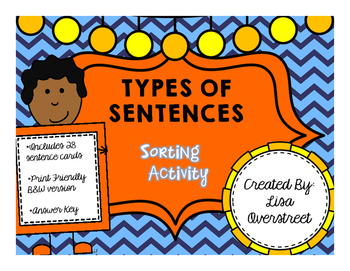 Types of Sentences {A Sorting Activity}