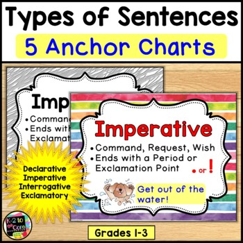 Types of Sentences: ANCHOR CHARTS/POSTERS