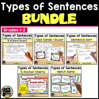 Types of Sentences & Punctuation BUNDLE; Lessons, Packet, Games, Bulletin Board