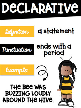 Types of Sentences Posters with a *Bumblebee Bee* Theme