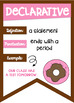 Types of Sentences Banners with a *Donut Doughnut* Theme