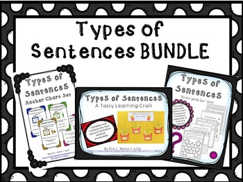 Types of Sentences Bundle