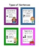 Types of Sentences Cards and Posters