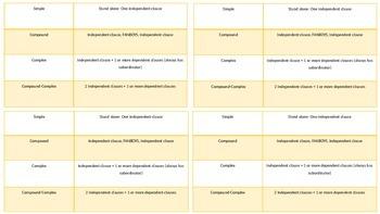 Types of Sentences Cheat Sheet
