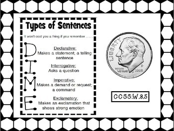 Types of Sentences Common Core Aligned Lesson Activities