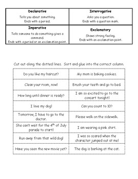 Types of Sentences - Cut & Sort
