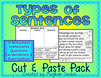 Types of Sentences- Cut and Paste