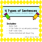 Types of Sentences: Declarative, Exclamatory, Interrogativ