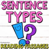 Types of Sentences (Declarative, Imperative, Interrogative