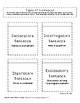 Types of Sentences Differentiated Flip Flaps