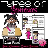 Types of Sentences| Grammar Posters