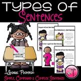 Types of Sentences| Grammar Posters