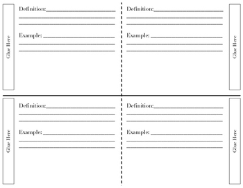 Types of Sentences Flip Chart