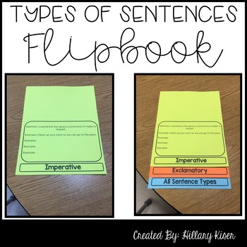 Types of Sentences Flipbook