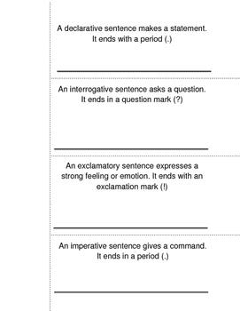 Types of Sentences Flipbook