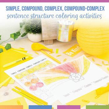 Types of Sentences: Flower Coloring Sheet