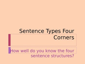 Types of Sentences Four Corners Game