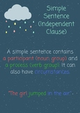Types of Sentences (Functional Grammar) - Simple, Compound