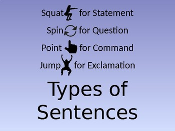 Types of Sentences Game - Let's Get Moving! (Editable)