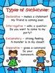 Types of Sentences - Grades 1-3 Common Core Aligned