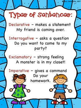 Types of Sentences - Grades 1-3 Common Core Aligned
