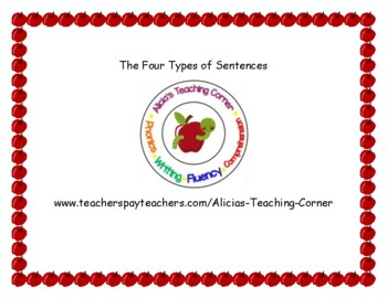 Types of Sentences: Graphic Organizer