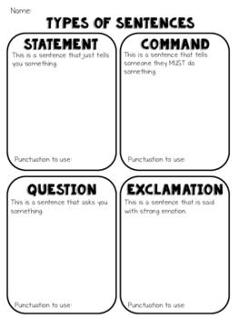 Types of Sentences Graphic Organizer