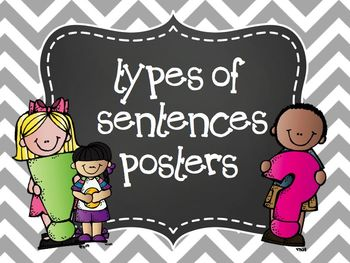 Types of Sentences Gray Chevron & Chalkboard Frames