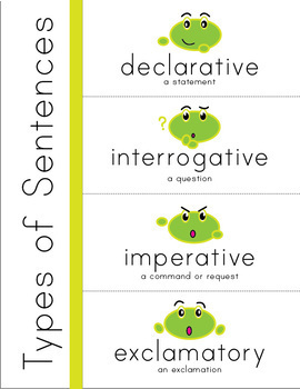 Types of Sentences Interactive Chart and Independent Practice Cards