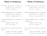 Types of Sentences Interactive Notebook
