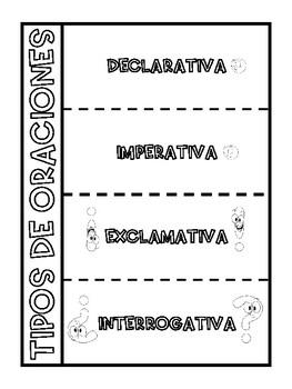 Types of Sentences Interactive Notebook