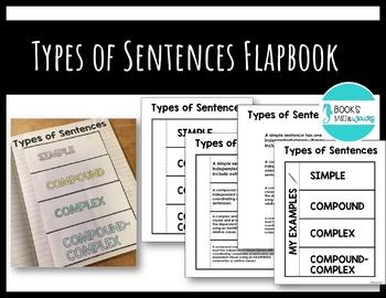 Simple, Compound, Complex Sentences Interactive Notebook Activities