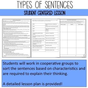 Types of Sentences Activity - Four Types