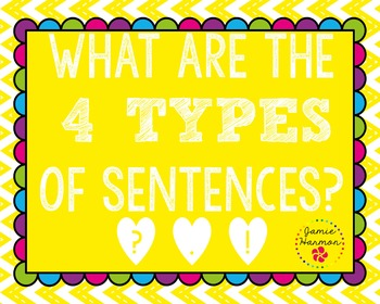 Types of Sentences Mini Chart Set