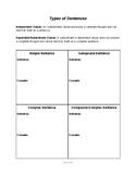 Types of Sentences Notes Organizer
