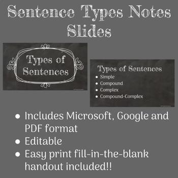 Types of Sentences Notes Slides